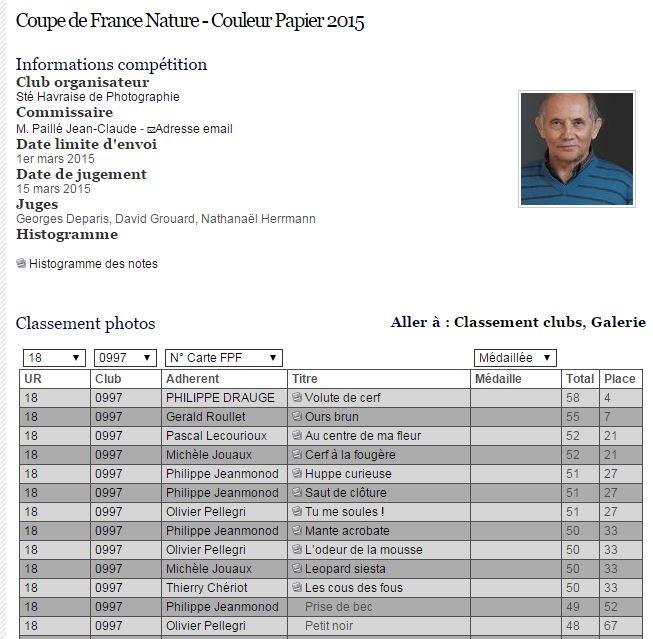 Coupe de France Nature Papier 2015